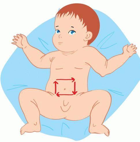 Як робити масаж животика новонародженій дитині при сильних кольках. Відео