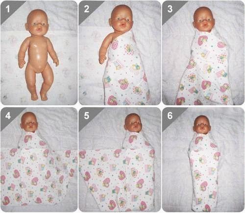 Як правильно сповивати новонародженого дитини