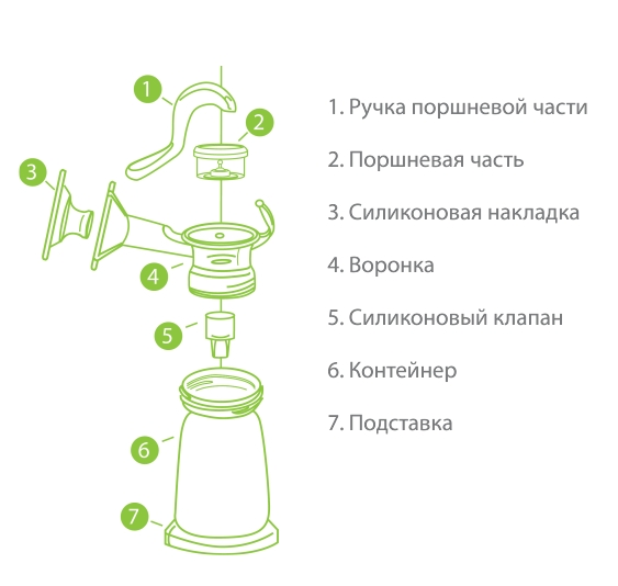 Фото - Схема молоковідсмоктувача