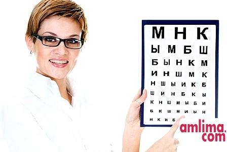 правильні окуляри