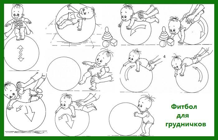 Фото - заняття із немовлям на фітбол (вправи)